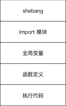 001_代码结构示意图.png