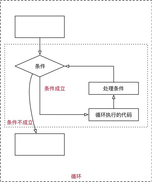 002_循环流程图.png