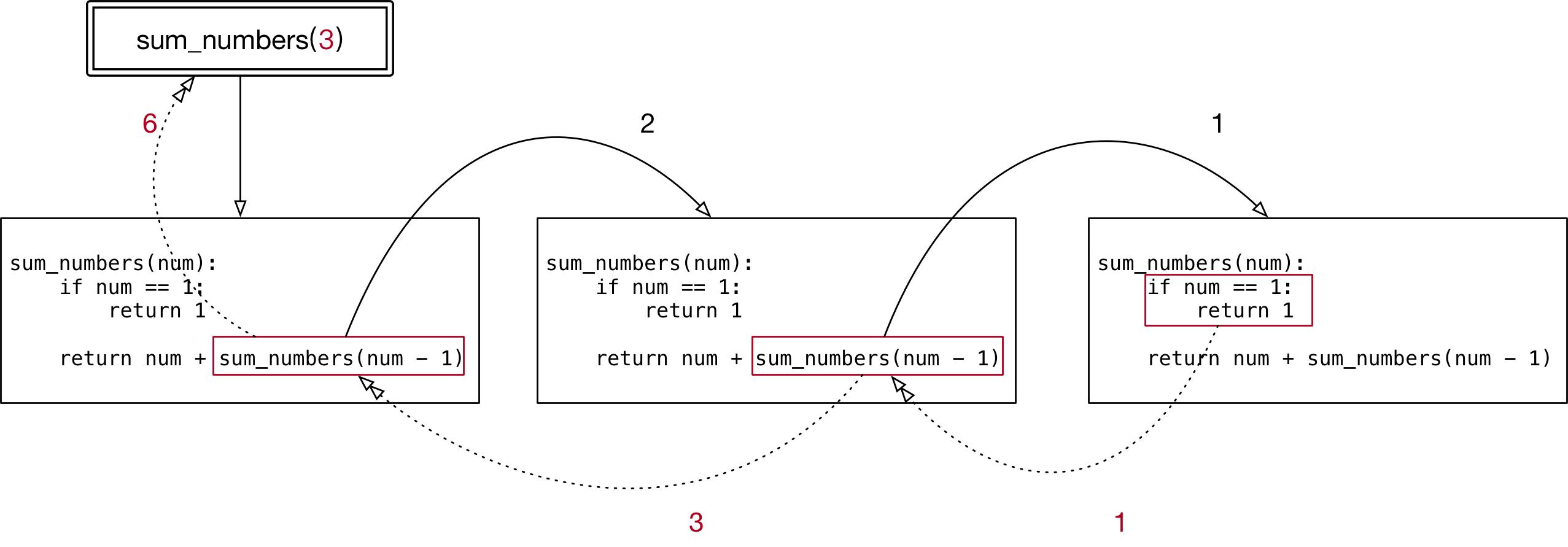 002_递归调用示意图.png