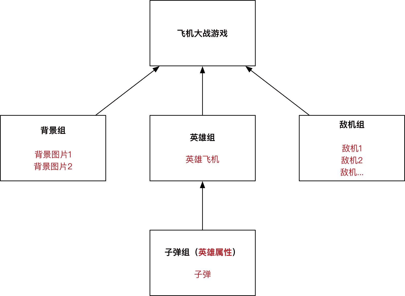 010_精灵组确定.png