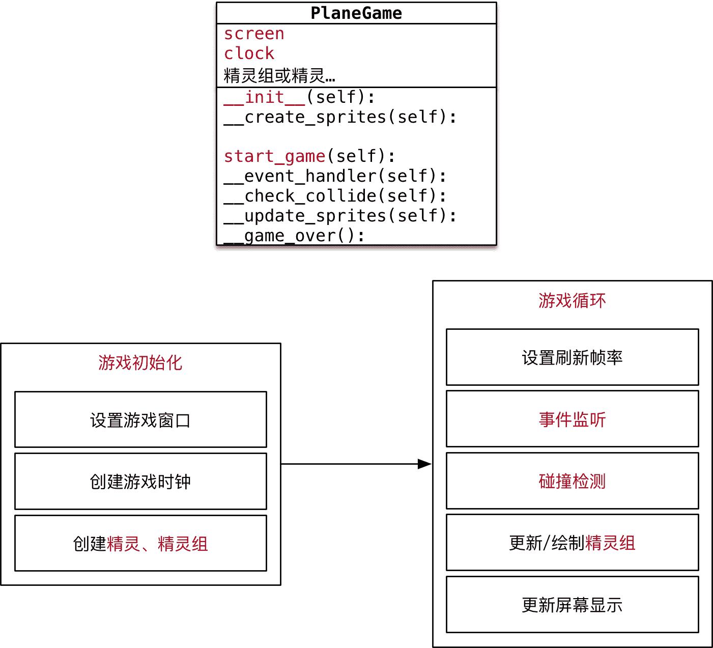 009_游戏主程序.png