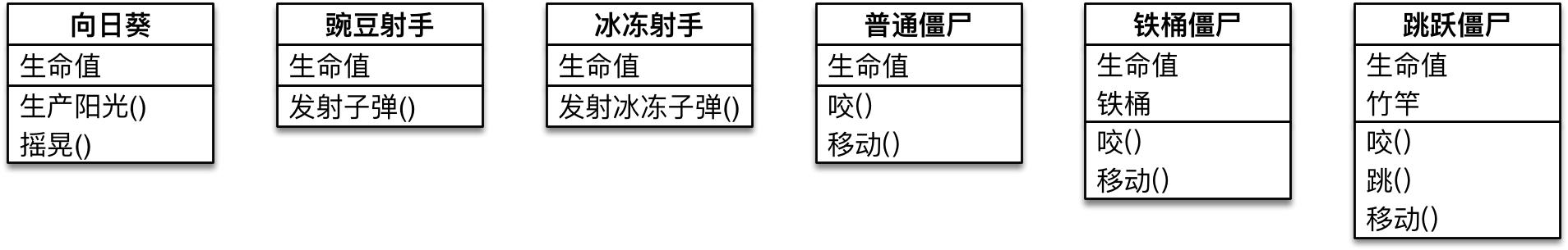 001_植物大战僵尸类图.png