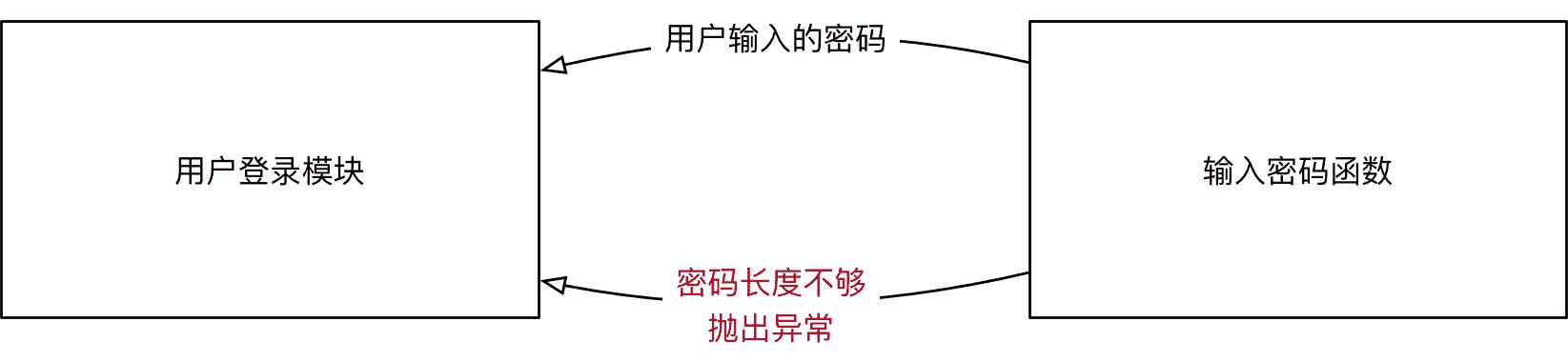024_自定义异常.png
