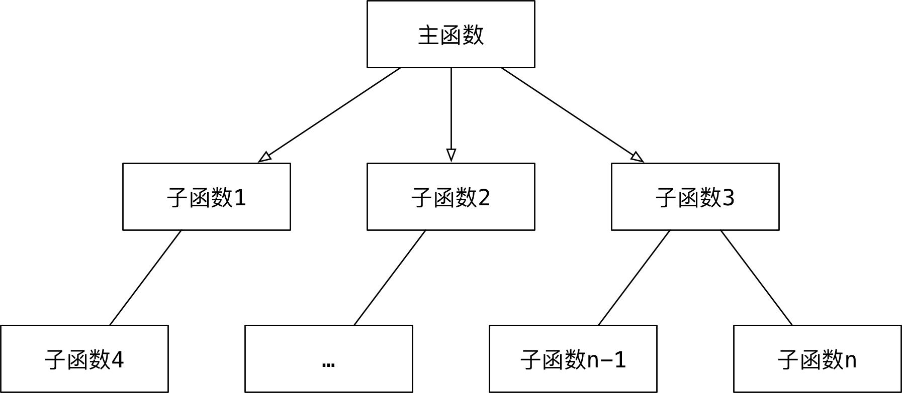 001_面向过程.png