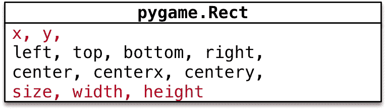 003_pygame.Rect.png